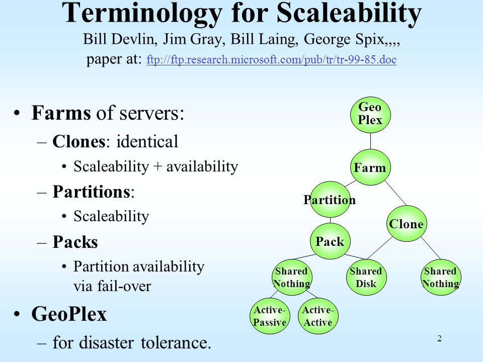 Terminology for Scaleability Bill Devlin, Jim Gray, Bill Laing, George Spix,,,, paper at: ftp://ftp.research.microsoft.com/pub/tr/tr-99-85.doc