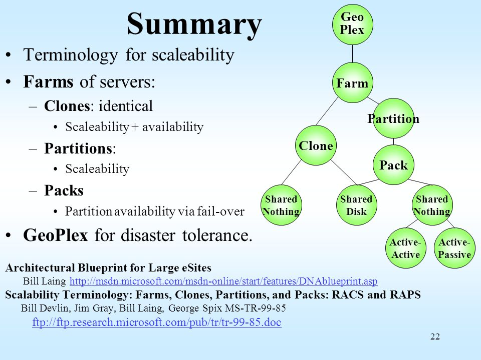 Summary Terminology for scaleability Farms of servers:
