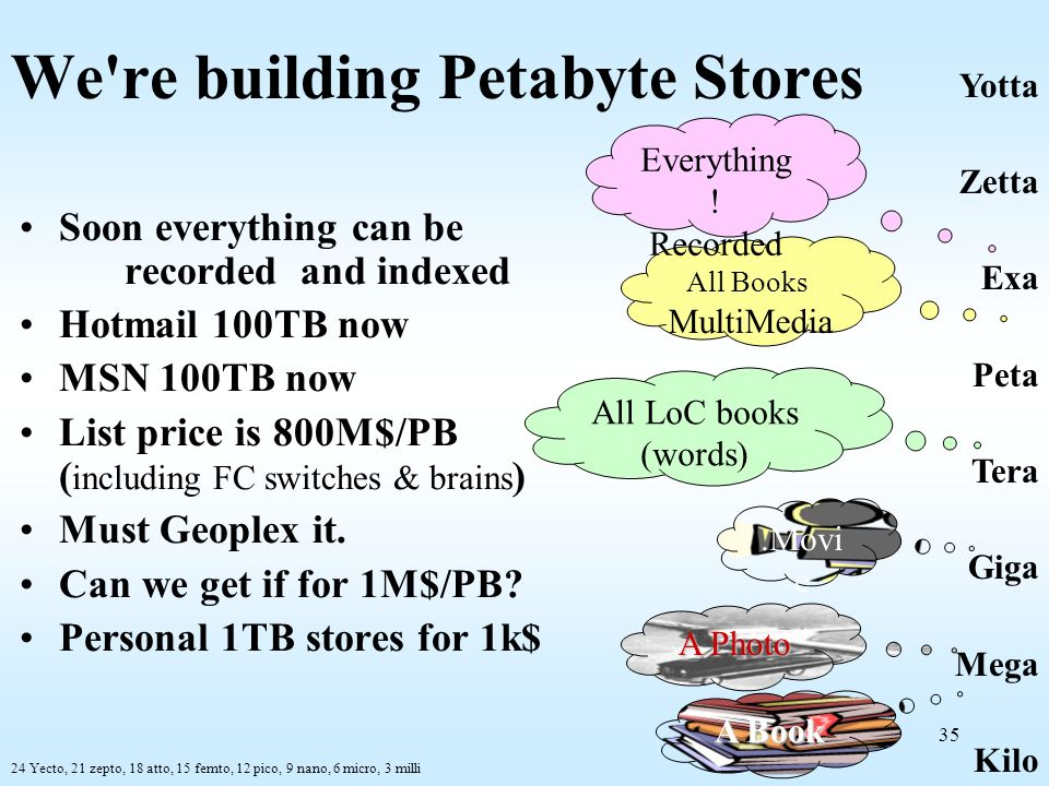 We re building Petabyte Stores