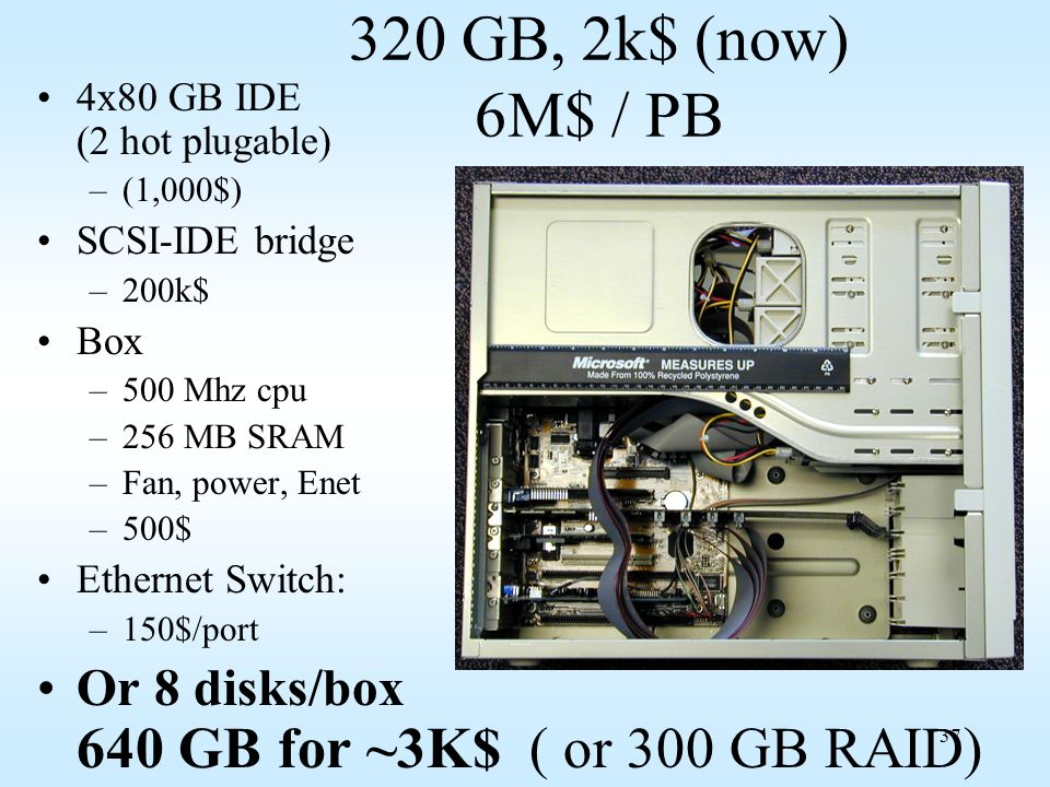 320 GB, 2k$ (now) 6M$ / PB 4x80 GB IDE (2 hot plugable) (1,000$) SCSI-IDE bridge. 200k$ Box. 500 Mhz cpu.