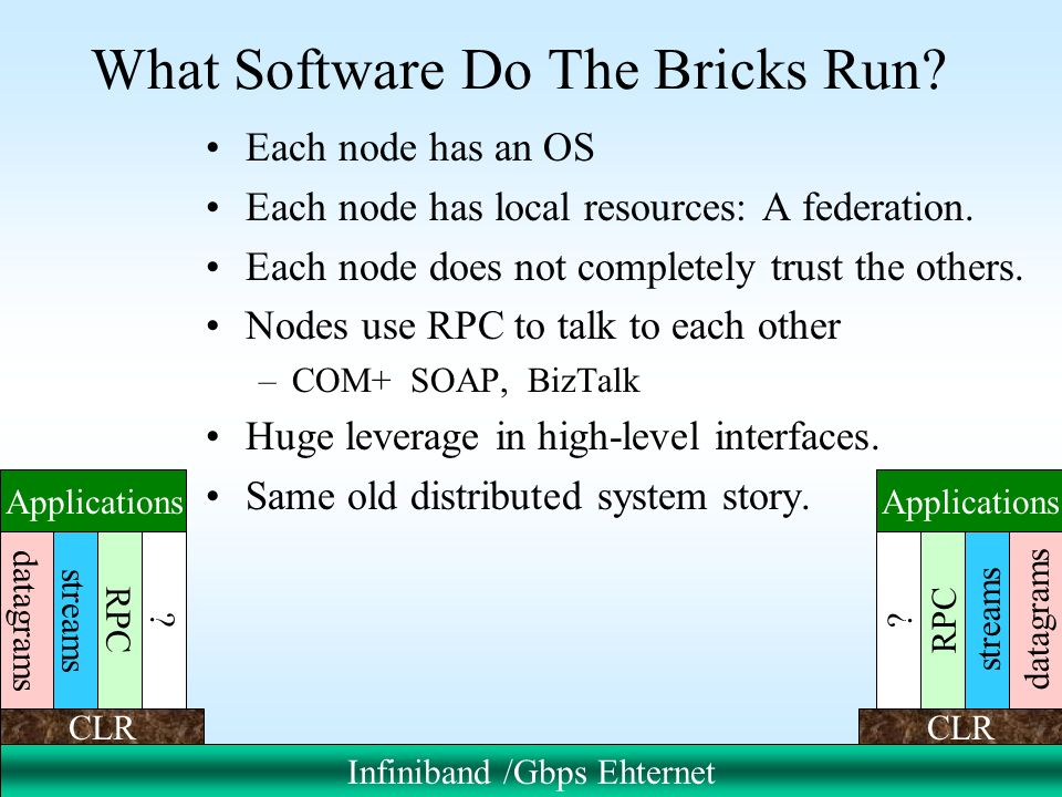 What Software Do The Bricks Run