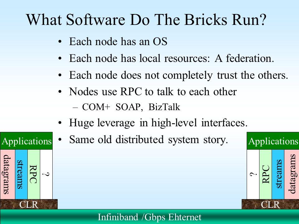 What Software Do The Bricks Run
