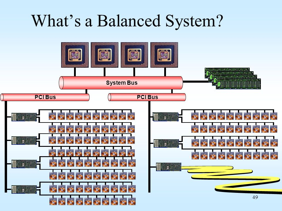 What's a Balanced System