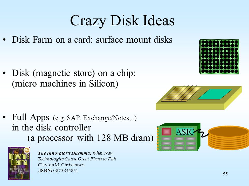 Crazy Disk Ideas Disk Farm on a card: surface mount disks