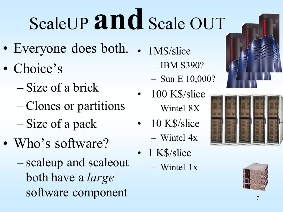 ScaleUP and Scale OUT Everyone does both. Choice's Who's software