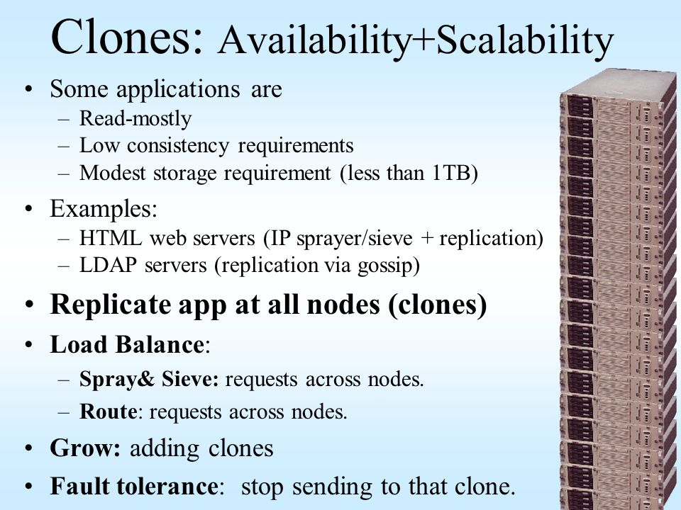 Clones: Availability+Scalability