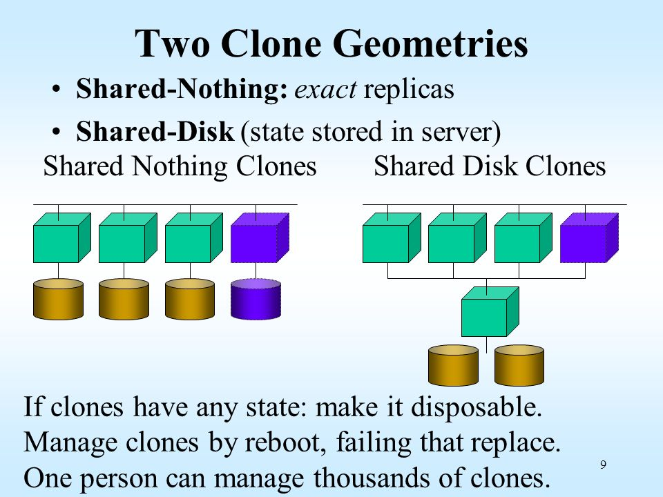 Two Clone Geometries Shared-Nothing: exact replicas