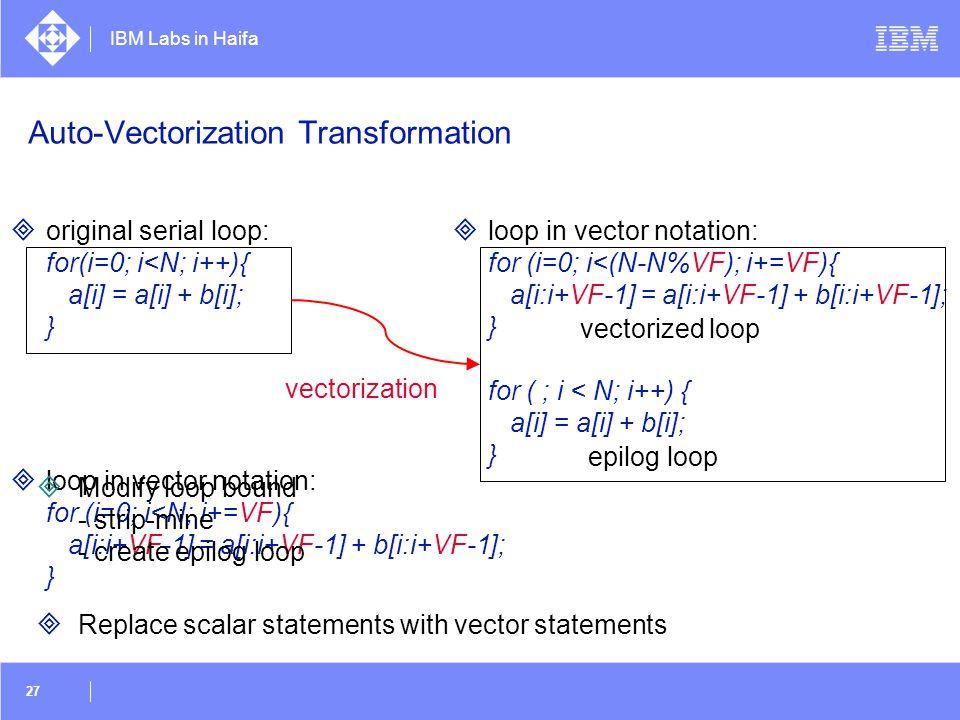 Auto-Vectorization Transformation