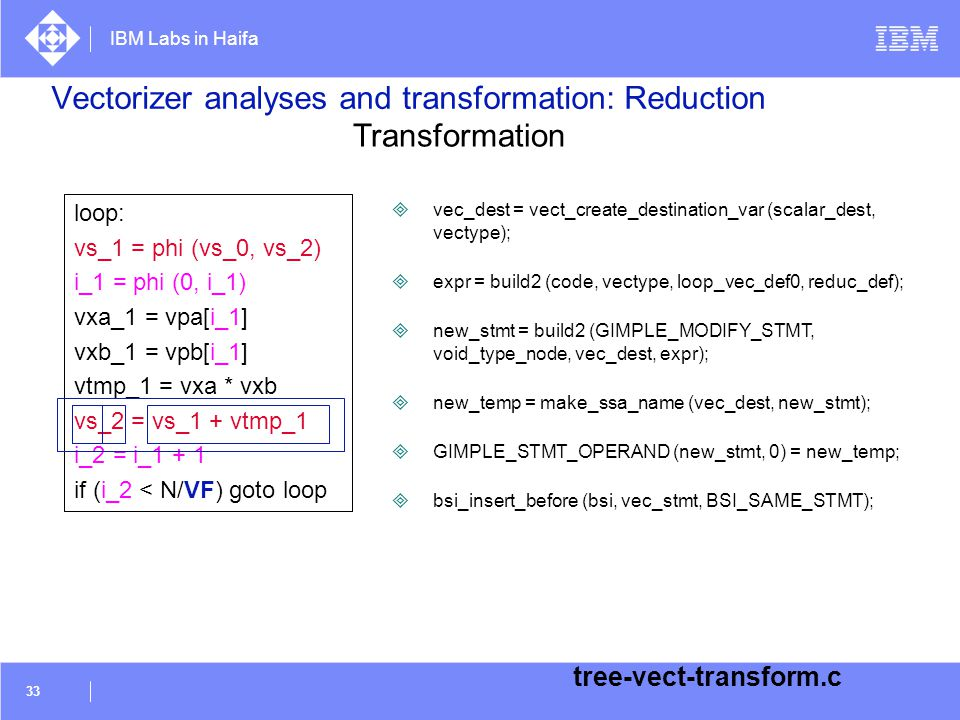 Vectorizer analyses and transformation: Reduction