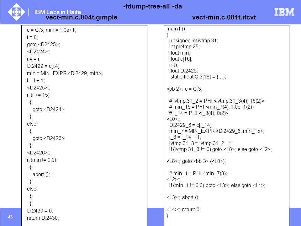 -fdump-tree-all -da vect-min.c.004t.gimple vect-min.c.081t.ifcvt