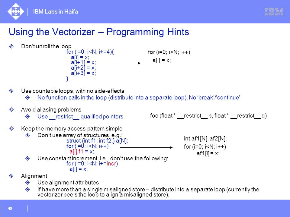 Using the Vectorizer – Programming Hints