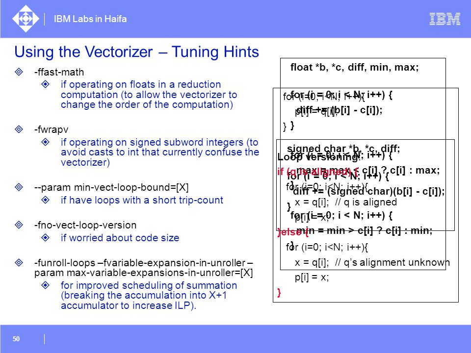 Using the Vectorizer – Tuning Hints