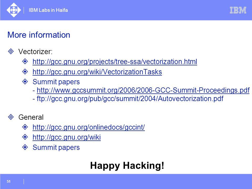 Happy Hacking! More information Vectorizer: