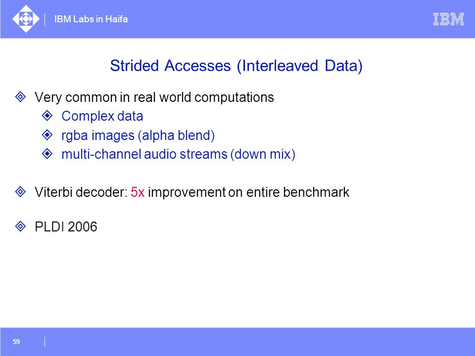 Strided Accesses (Interleaved Data)