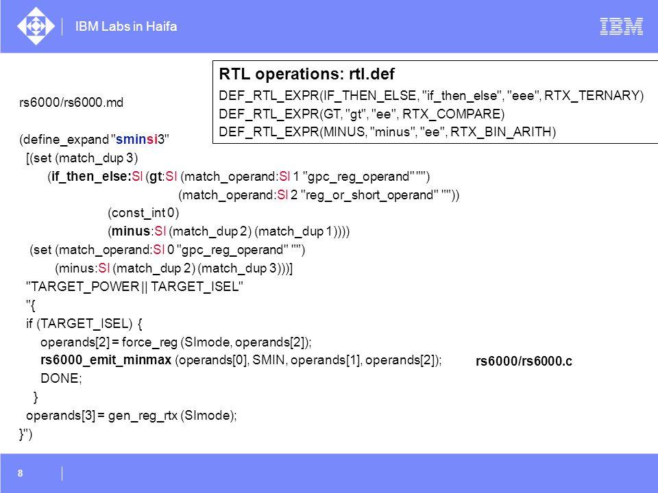 RTL operations: rtl.def