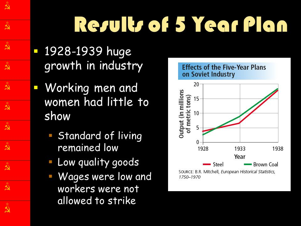 Results of 5 Year Plan 1928-1939 huge growth in industry