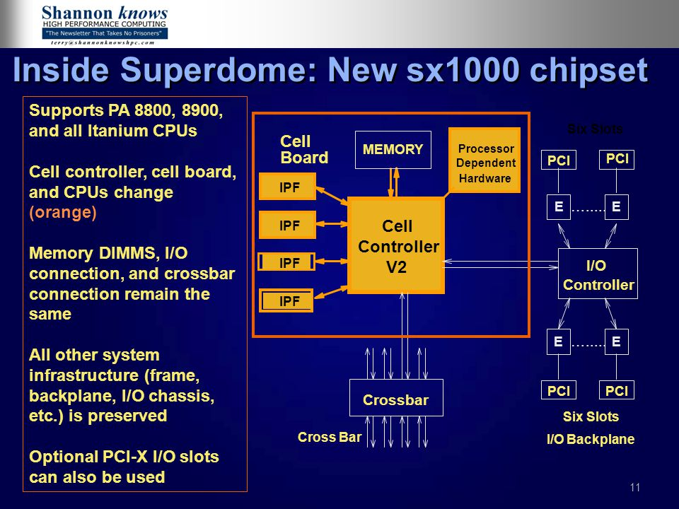 Inside Superdome: New sx1000 chipset
