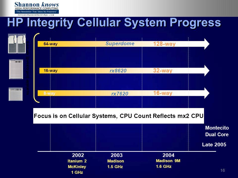 HP Integrity Cellular System Progress