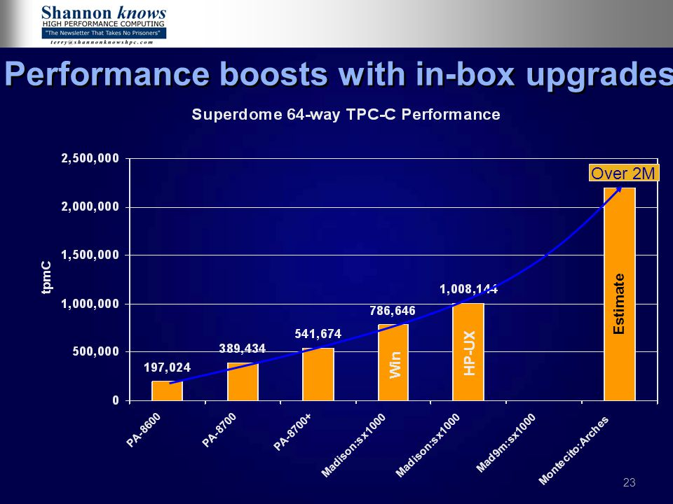 Performance boosts with in-box upgrades