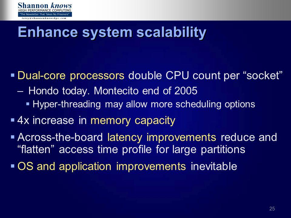Enhance system scalability