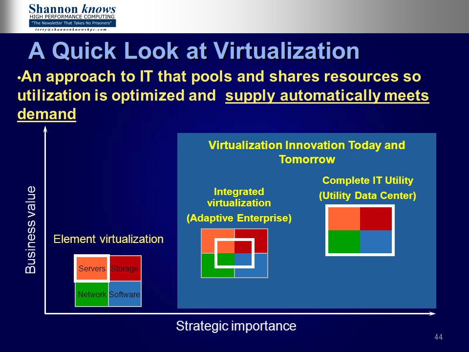 A Quick Look at Virtualization