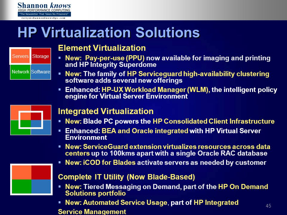 HP Virtualization Solutions