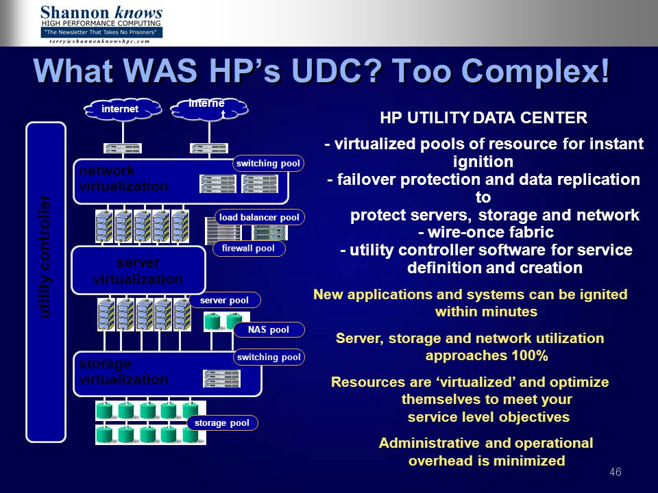 What WAS HP's UDC Too Complex!