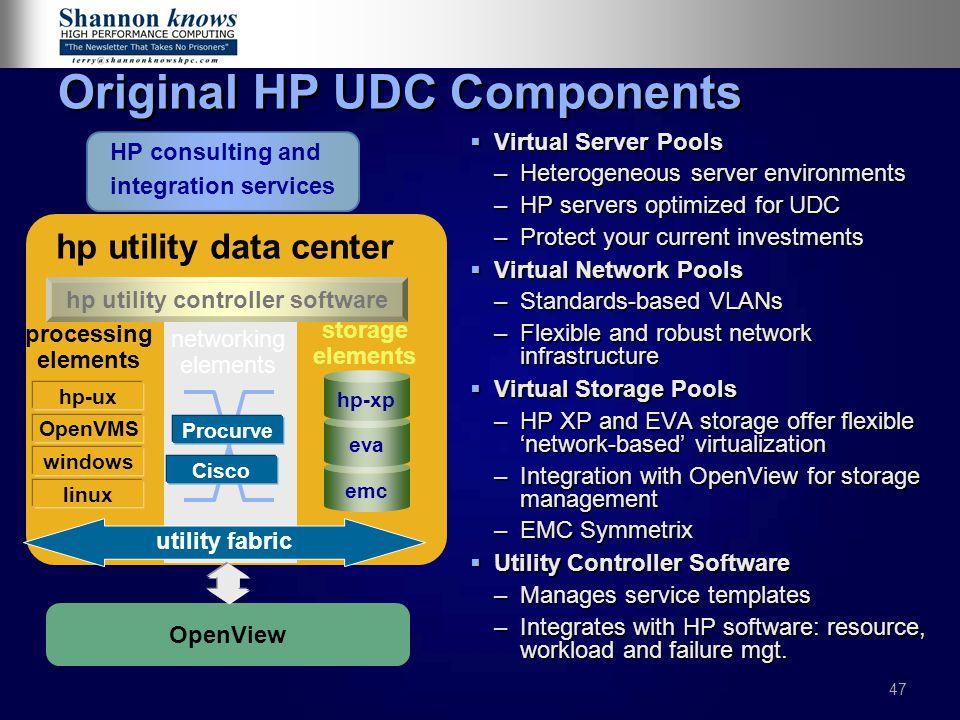 Original HP UDC Components