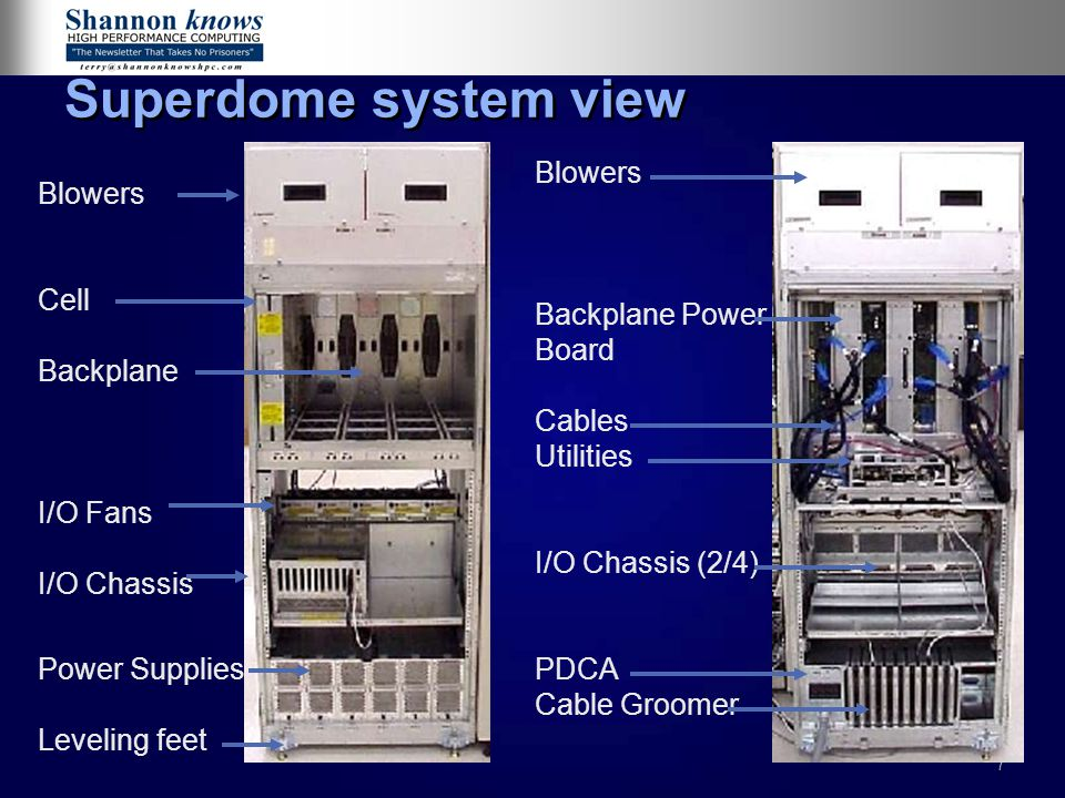 Superdome system view Blowers Blowers Backplane Power Cell Board