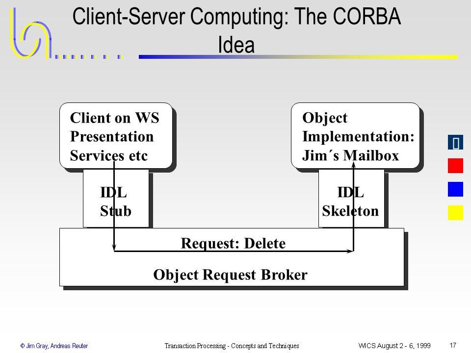 Client-Server Computing: The CORBA Idea