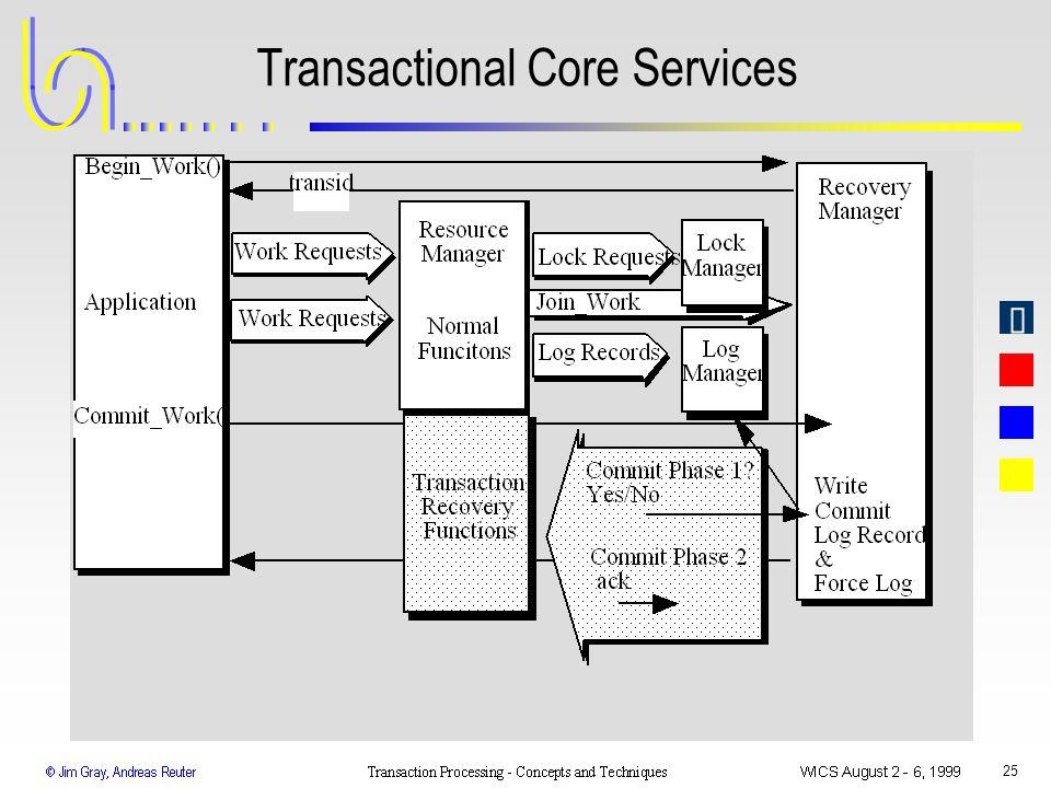 Transactional Core Services