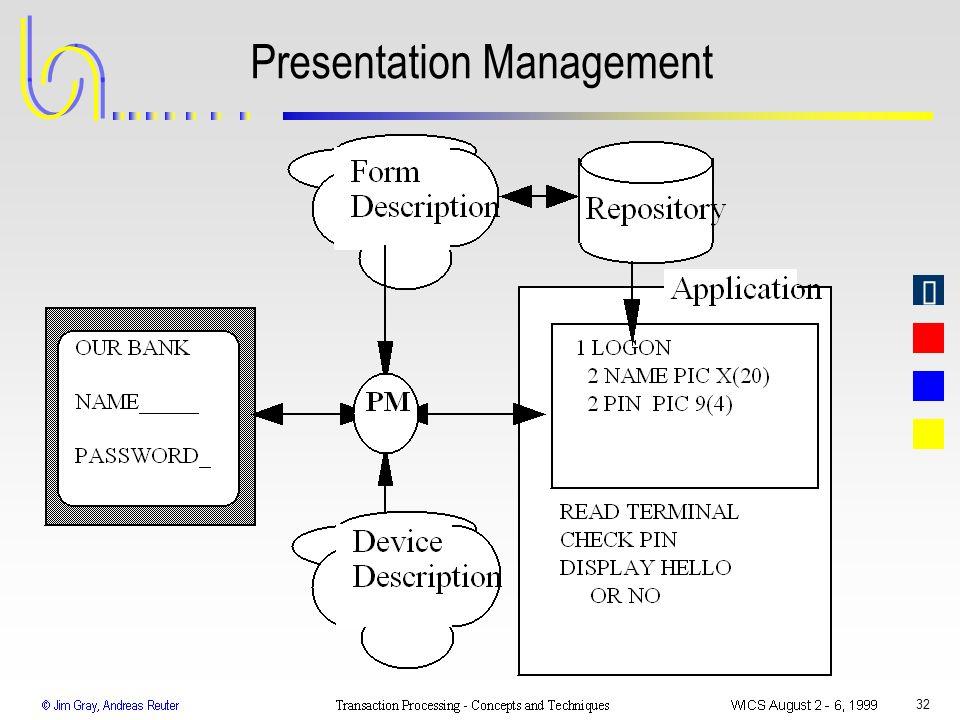 Presentation Management