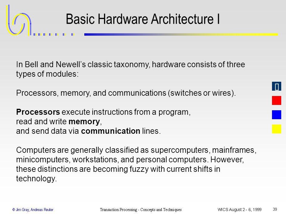 Basic Hardware Architecture I