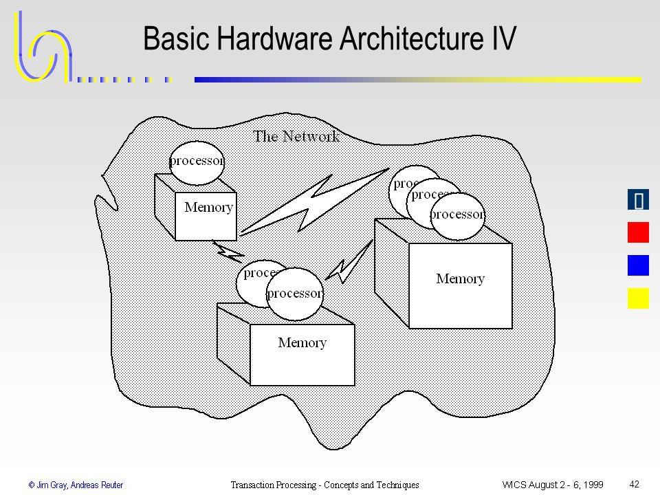 Basic Hardware Architecture IV