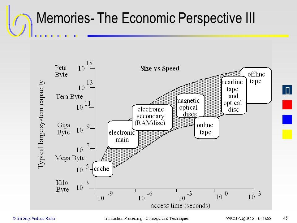 Memories- The Economic Perspective III
