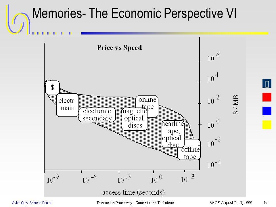 Memories- The Economic Perspective VI