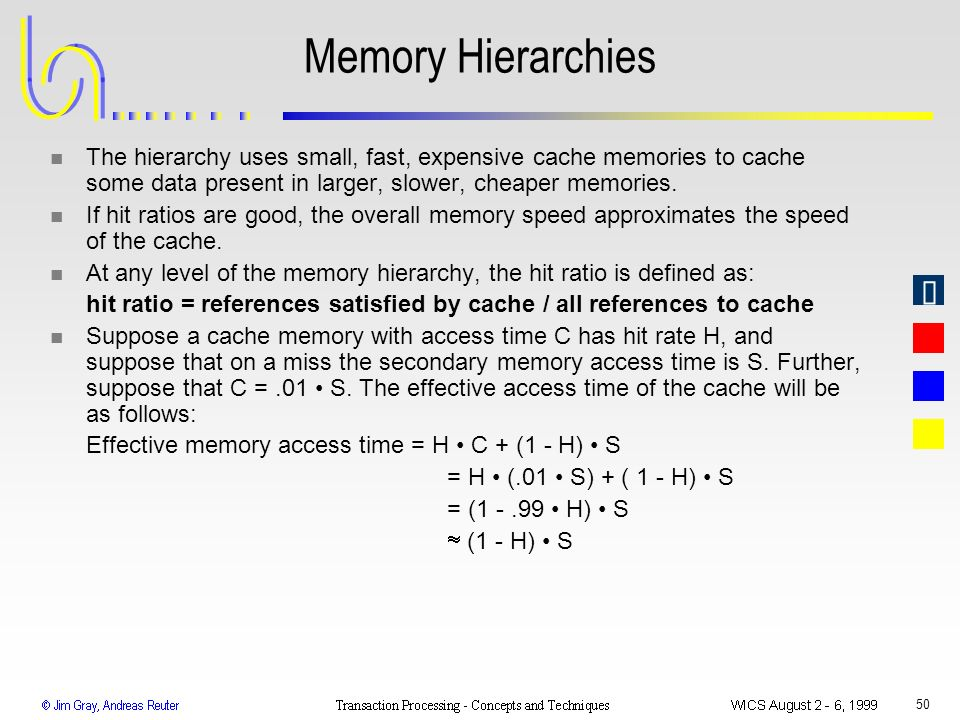 Memory Hierarchies The hierarchy uses small, fast, expensive cache memories to cache some data present in larger, slower, cheaper memories.