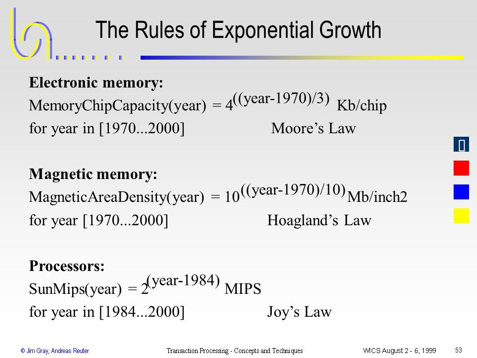 The Rules of Exponential Growth