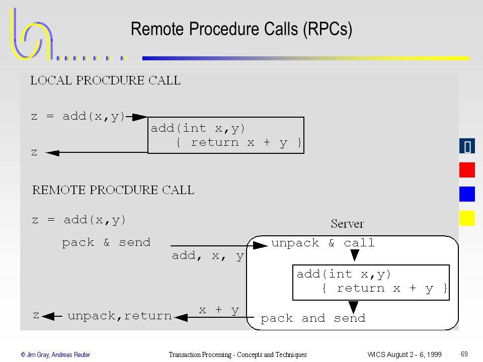 Remote Procedure Calls (RPCs)