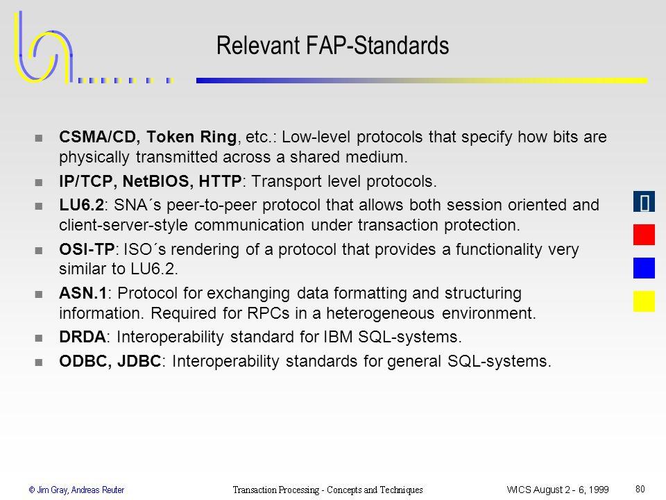 Relevant FAP-Standards