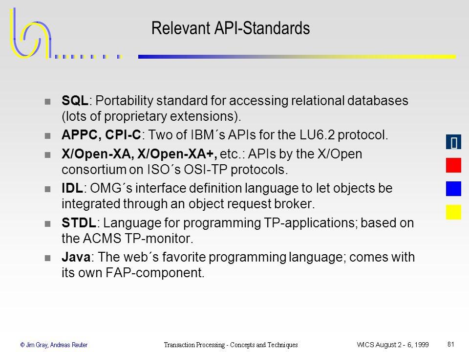 Relevant API-Standards