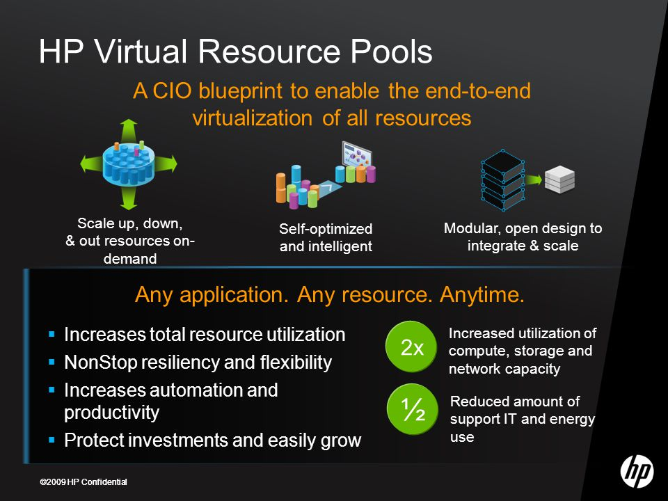 HP Virtual Resource Pools