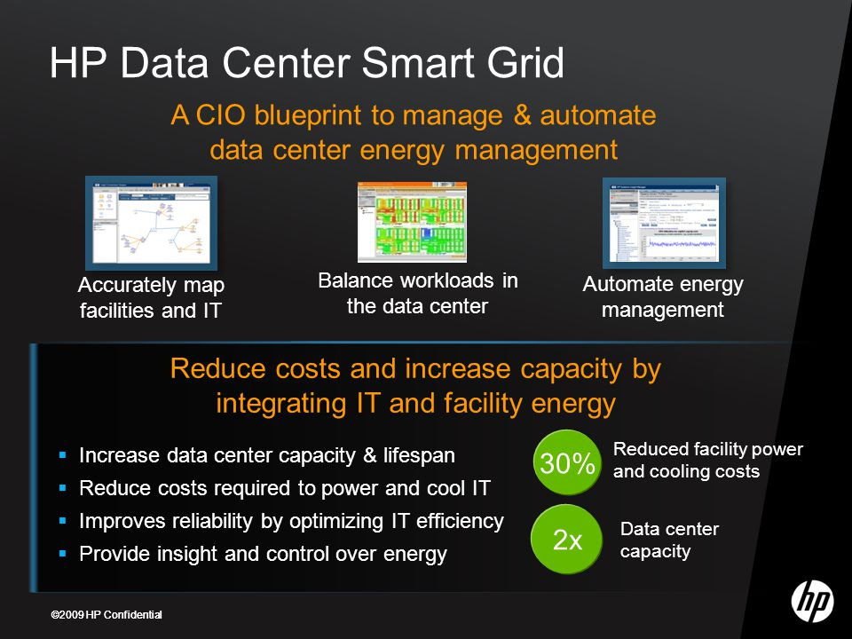 HP Data Center Smart Grid