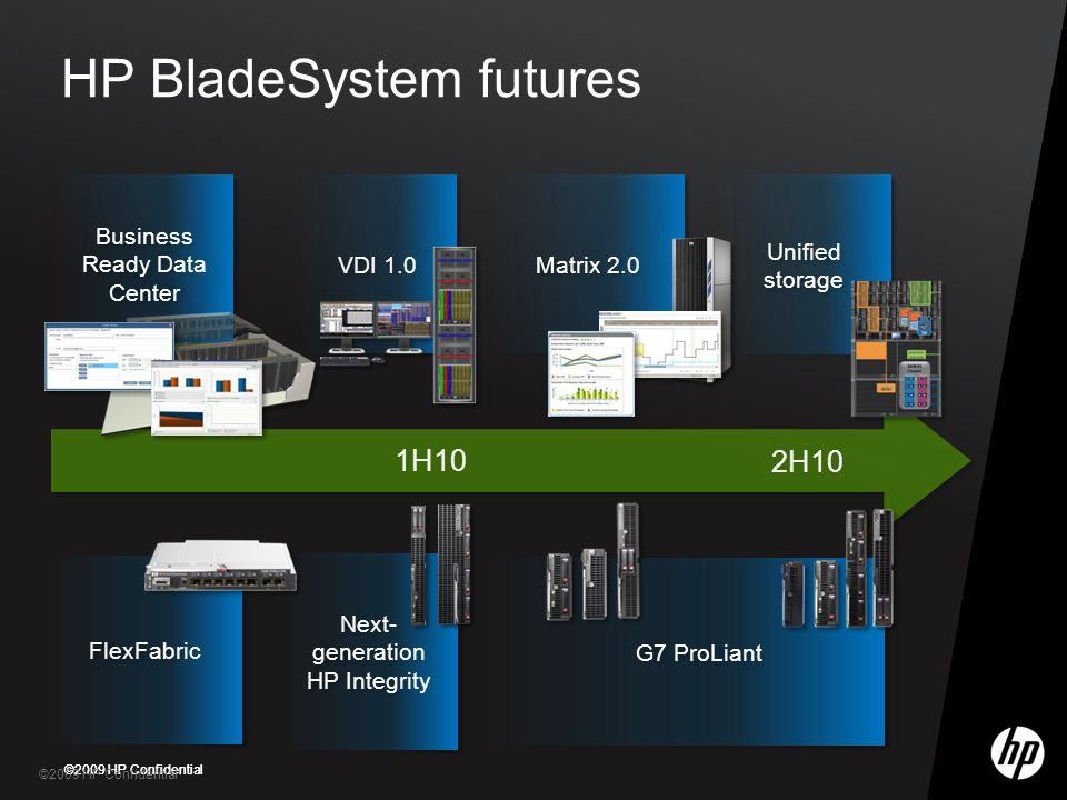 HP BladeSystem futures