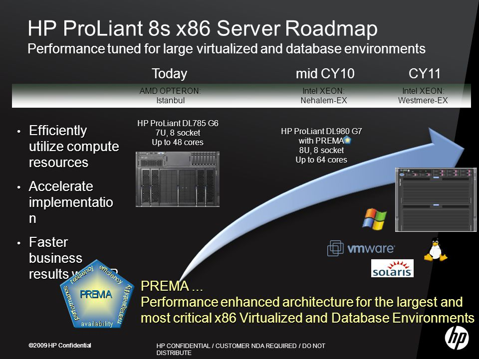 HP ProLiant 8s x86 Server Roadmap Performance tuned for large virtualized and database environments