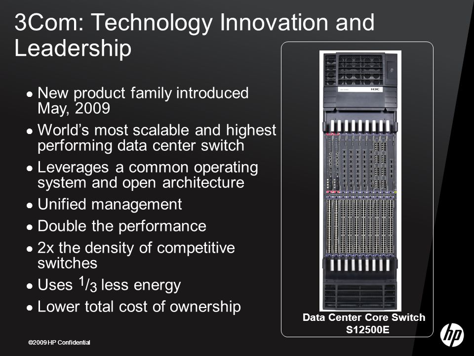 3Com: Technology Innovation and Leadership