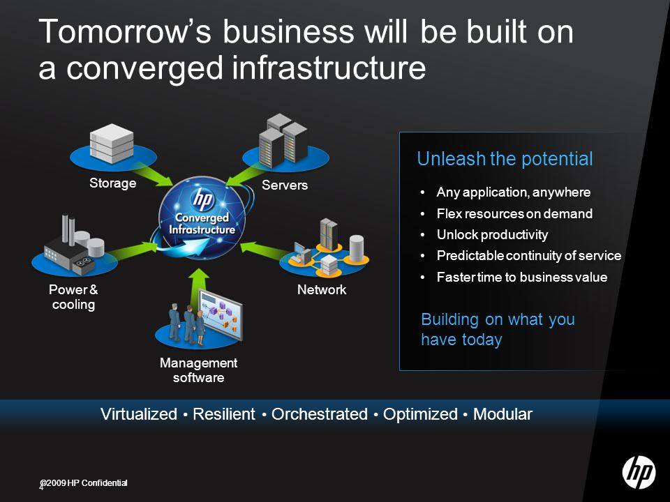 Tomorrow's business will be built on a converged infrastructure