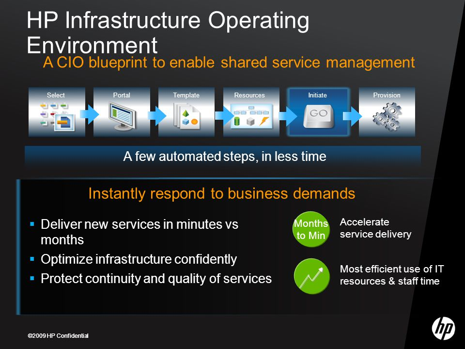 HP Infrastructure Operating Environment