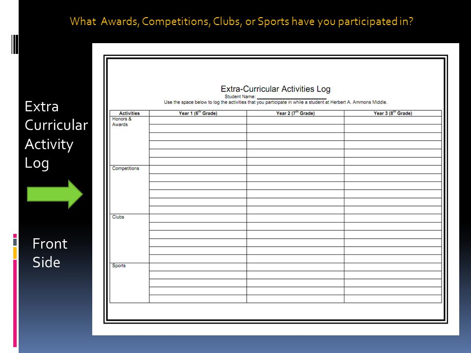 What Awards, Competitions, Clubs, or Sports have you participated in