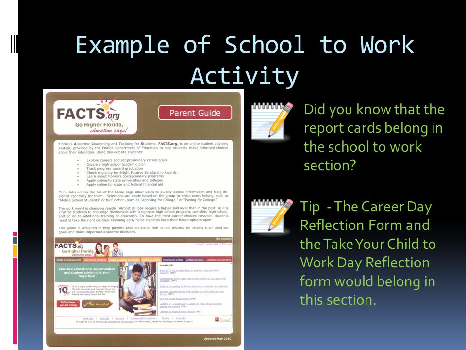 Example of School to Work Activity